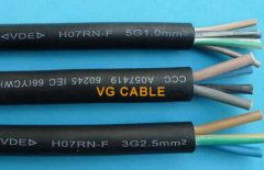 What ho7rnf rubber insulated cable? ho7rnf cable price